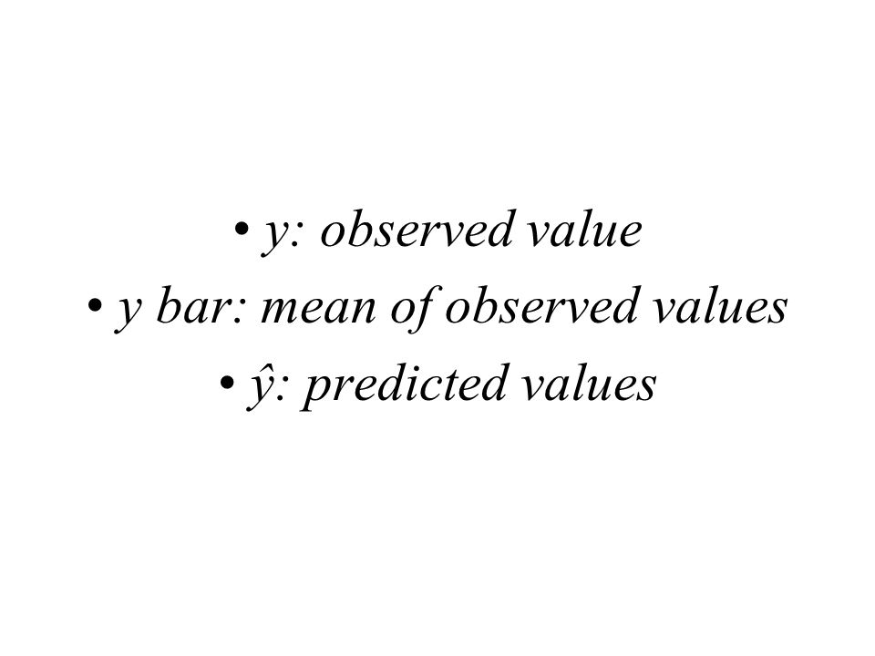 y: observed value y bar: mean of observed values ŷ: predicted values