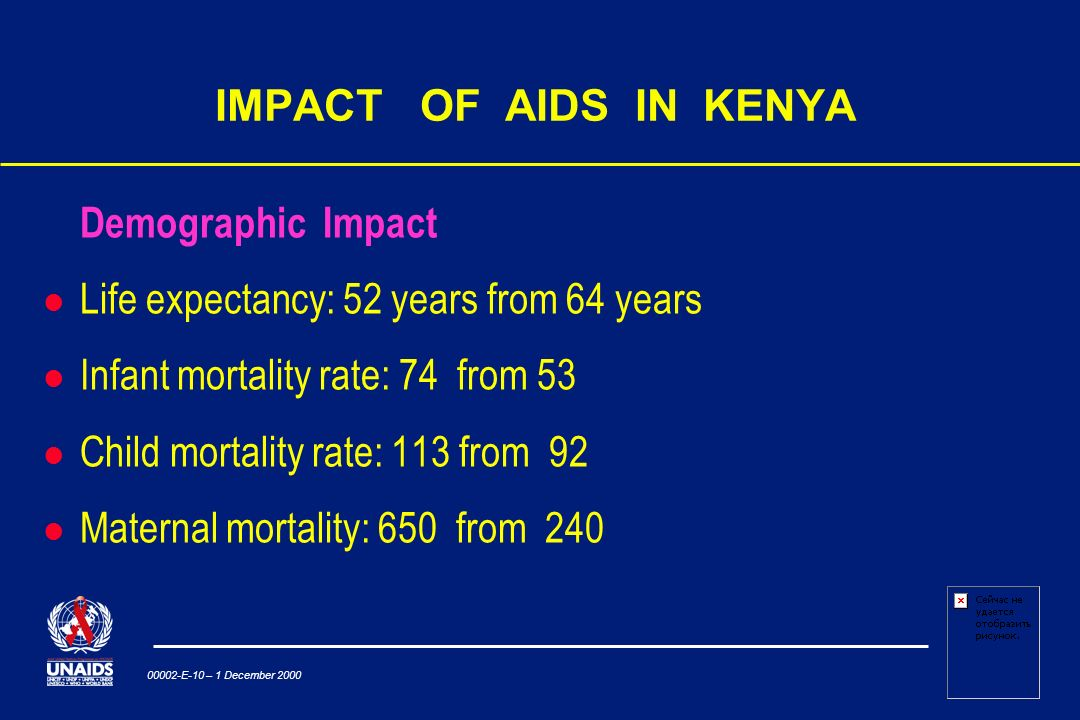 00002-E-10 – 1 December 2000 IMPACT OF AIDS IN KENYA Demographic Impact l Life expectancy: 52 years from 64 years l Infant mortality rate: 74 from 53 l Child mortality rate: 113 from 92 l Maternal mortality: 650 from 240