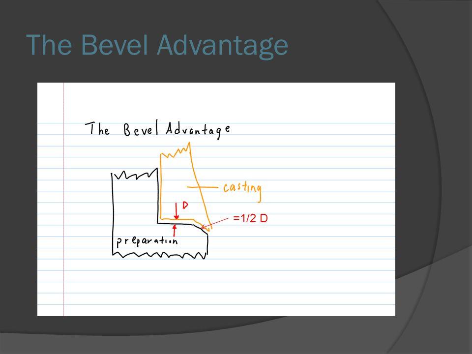 The Bevel Advantage =1/2 D