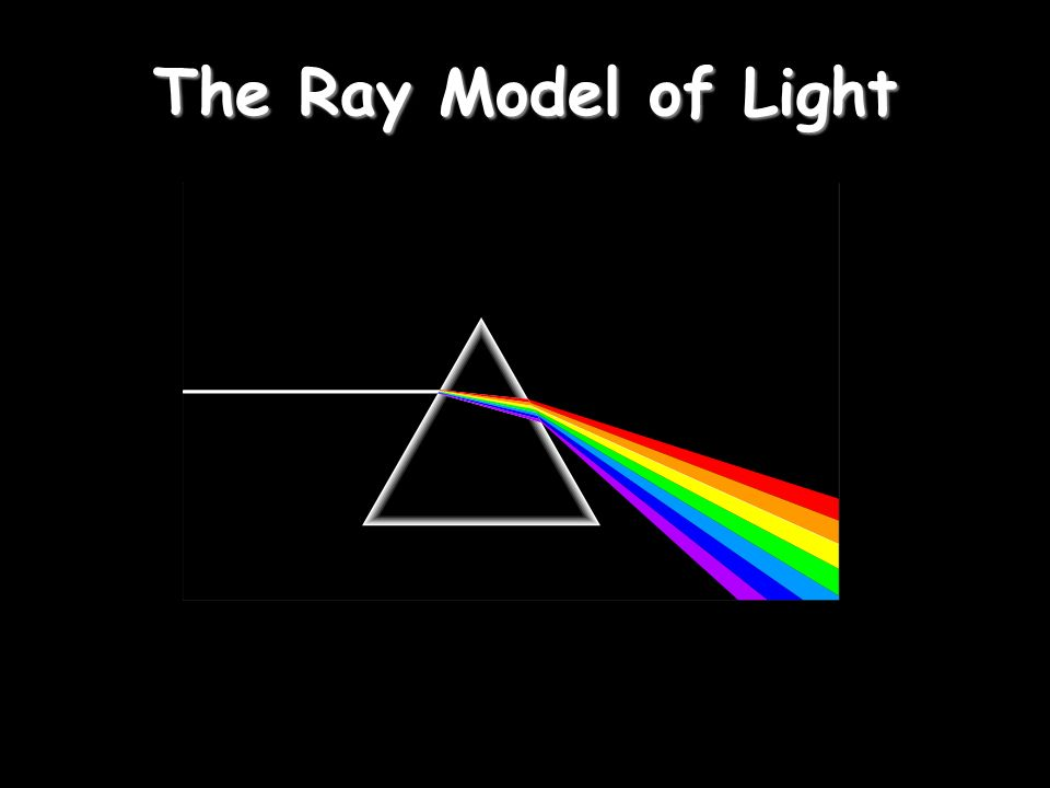 The Ray Model of Light