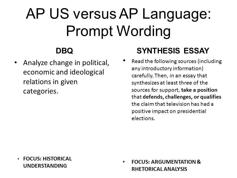 ap essay prompts language and composition