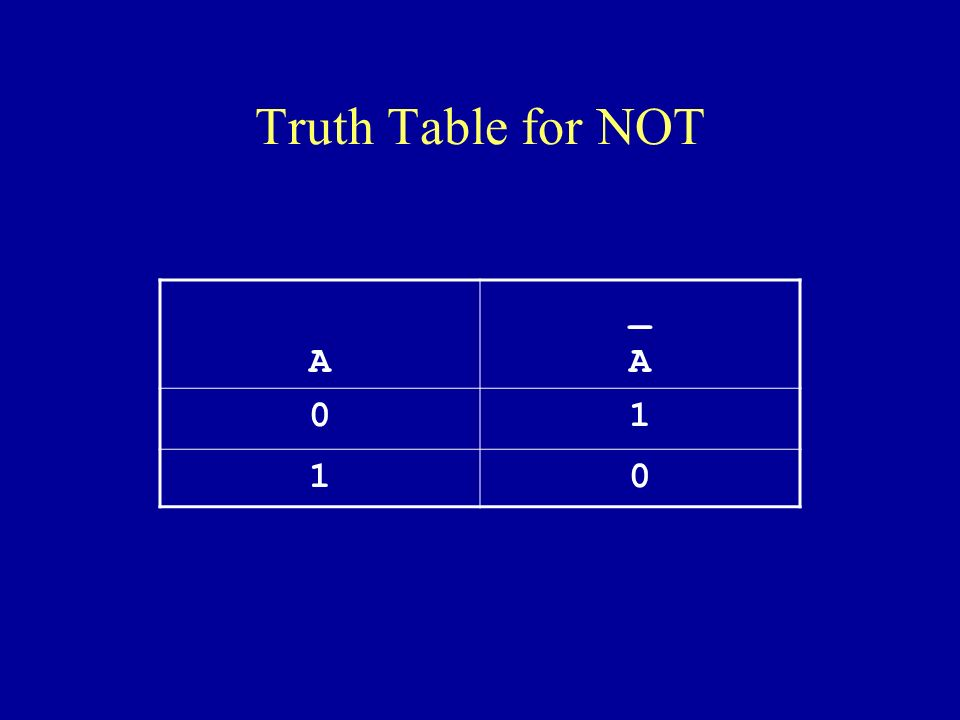 Truth Table for NOT A _A_A 01 10