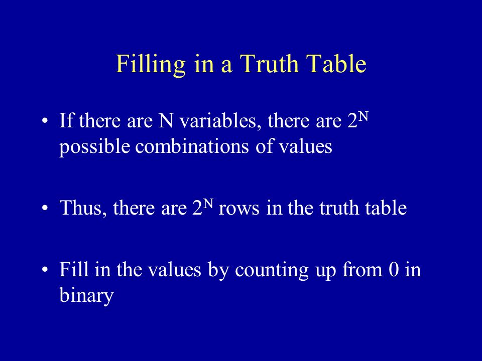 Filling in a Truth Table If there are N variables, there are 2 N possible combinations of values Thus, there are 2 N rows in the truth table Fill in the values by counting up from 0 in binary