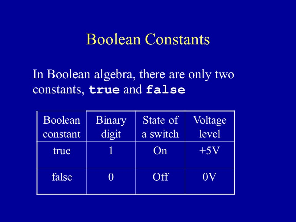 Boolean Constants In Boolean algebra, there are only two constants, true and false Boolean constant Binary digit State of a switch Voltage level true1On+5V false0Off0V