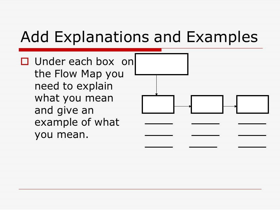 Add Explanations and Examples  Under each box on the Flow Map you need to explain what you mean and give an example of what you mean.