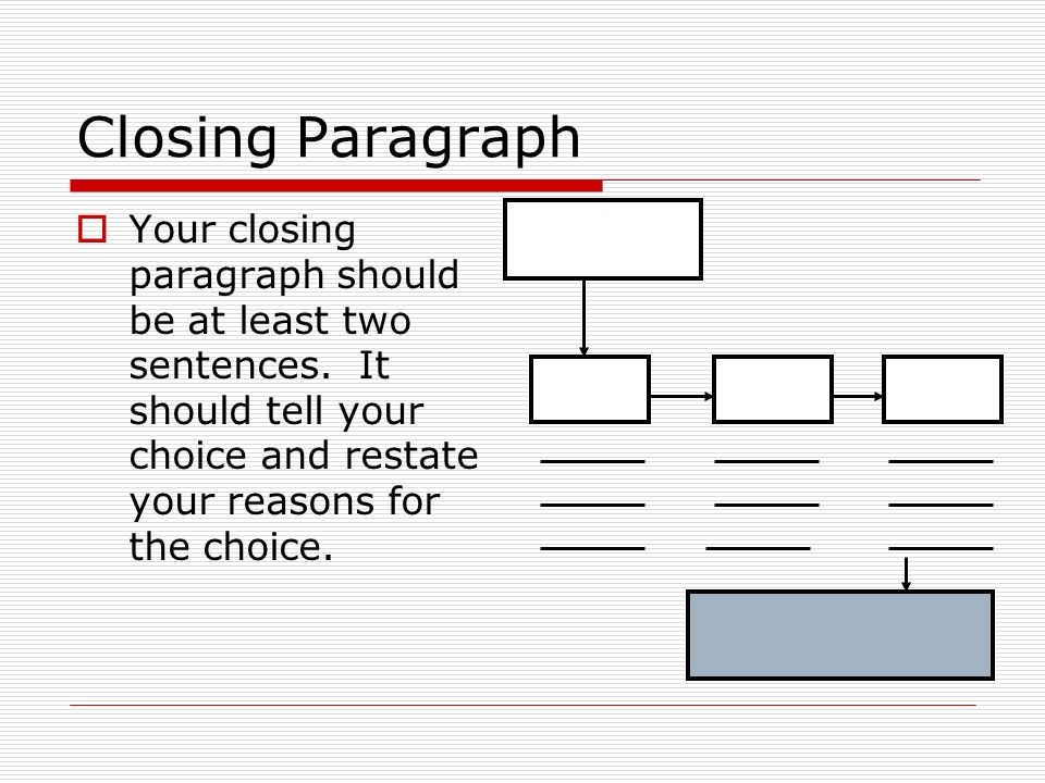 Closing Paragraph  Your closing paragraph should be at least two sentences.