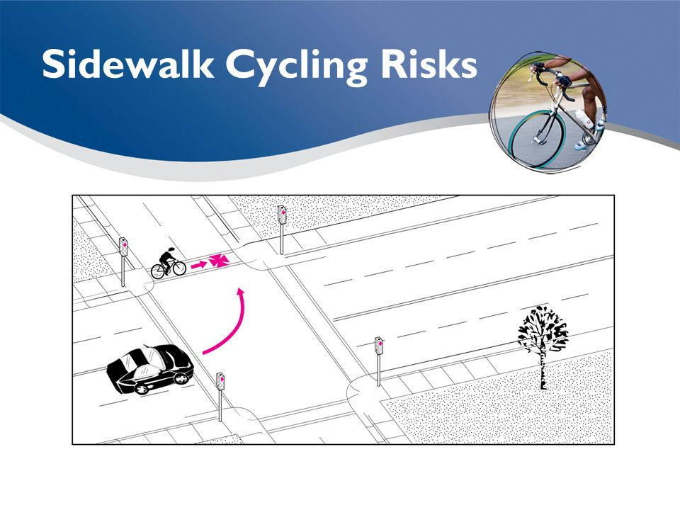 Sidewalk Cycling Risks