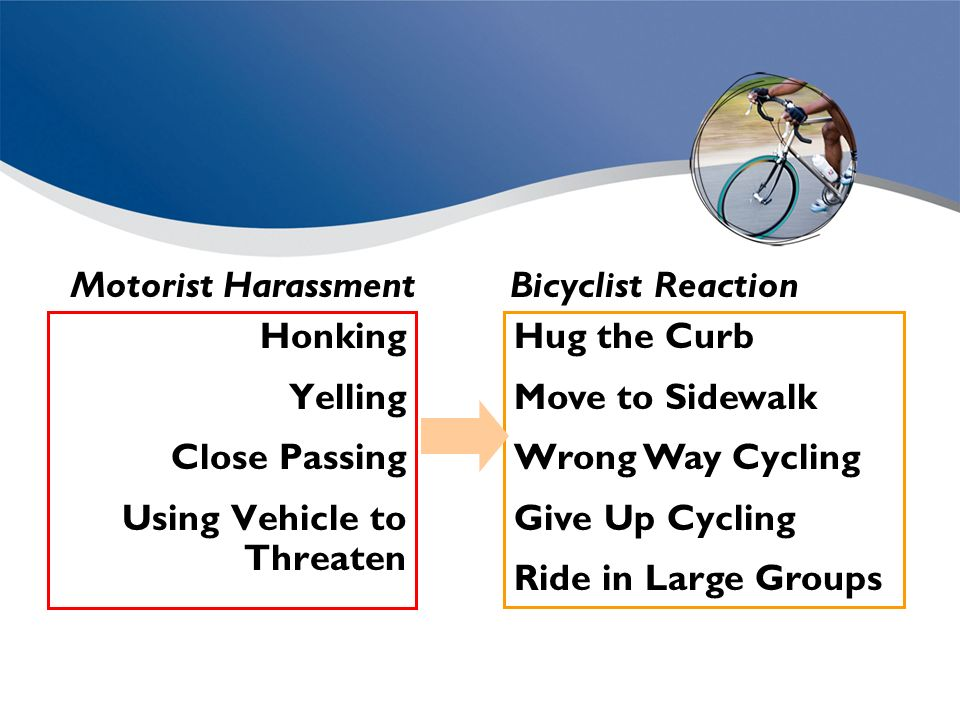 Honking Yelling Close Passing Using Vehicle to Threaten Hug the Curb Move to Sidewalk Wrong Way Cycling Give Up Cycling Ride in Large Groups Motorist HarassmentBicyclist Reaction