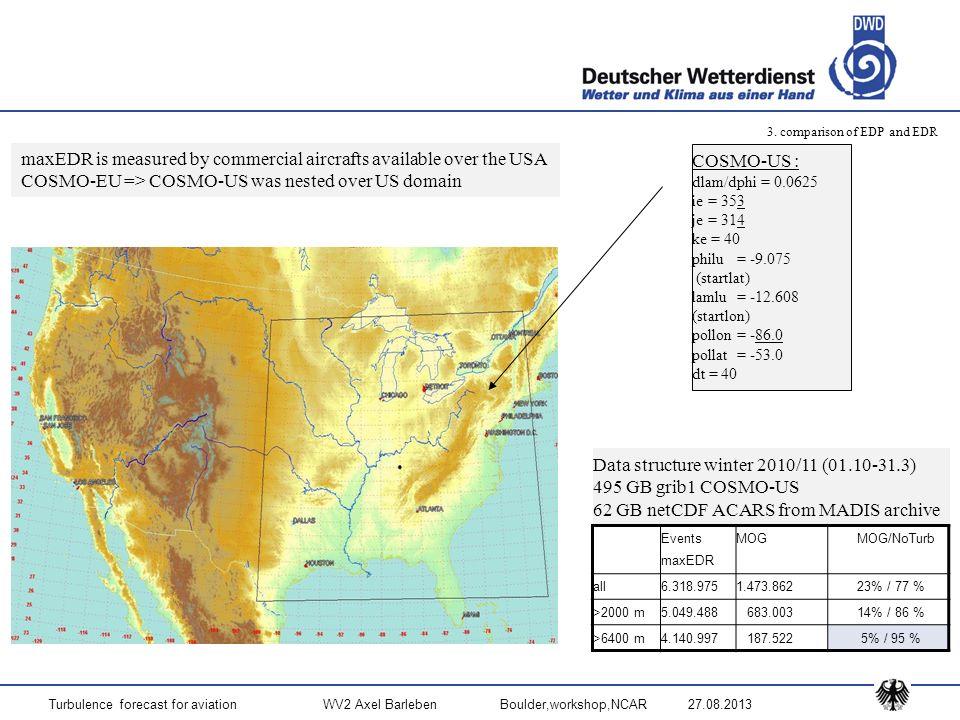 Turbulence forecast for aviation WV2 Axel Barleben Boulder