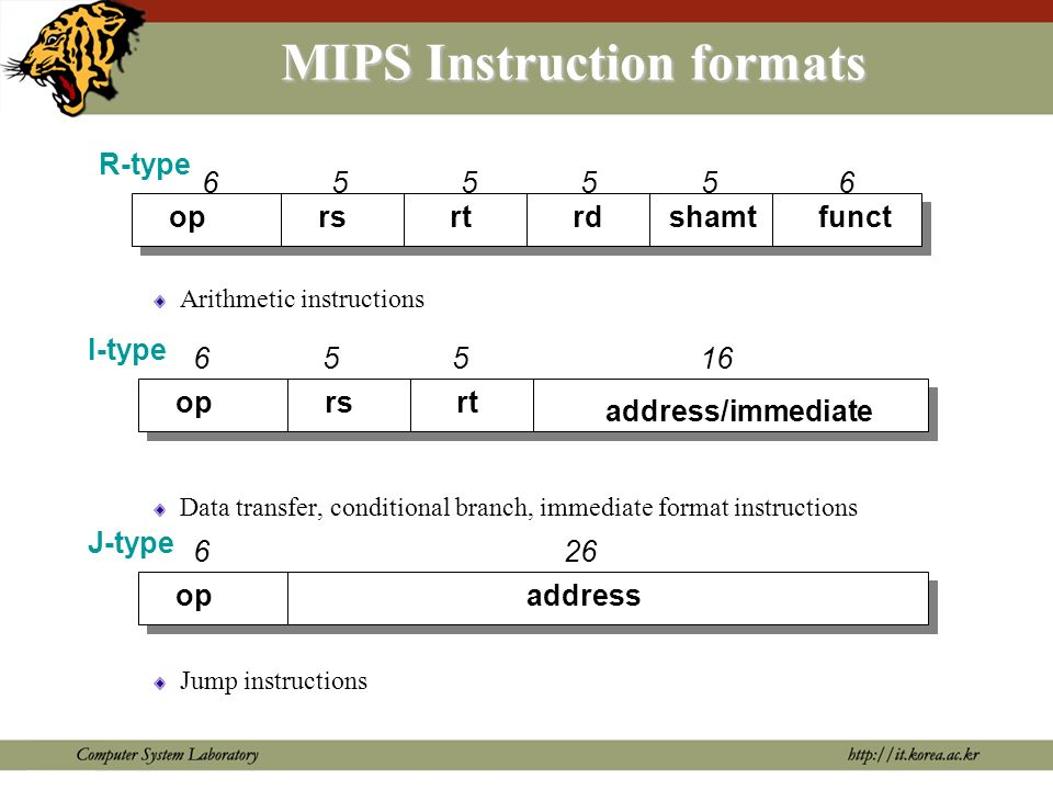MIPS Addressing Modes Register addressing Address is in a register Jr $ra Base addressing Address is the sum of a register and a constant Ldw $s0, 100($s1) Immediate addressing For constant operand Add $t1, $t2, 3 PC-relative addressing Address is the sum of PC and a constant (offset) Beq $s0, $s1, L1 Pseudodirect addressing Address is the 26 bit offset concatenated with the upper bits of PC J L1