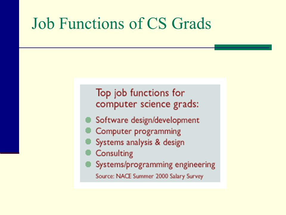 Job Functions of CS Grads