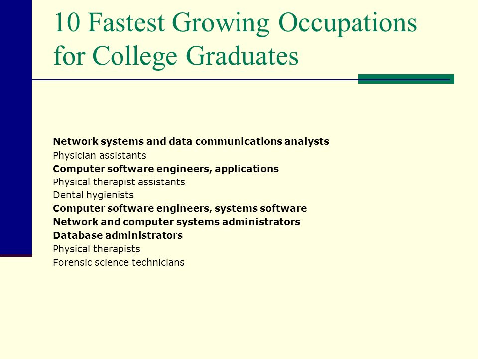 10 Fastest Growing Occupations for College Graduates Network systems and data communications analysts Physician assistants Computer software engineers, applications Physical therapist assistants Dental hygienists Computer software engineers, systems software Network and computer systems administrators Database administrators Physical therapists Forensic science technicians