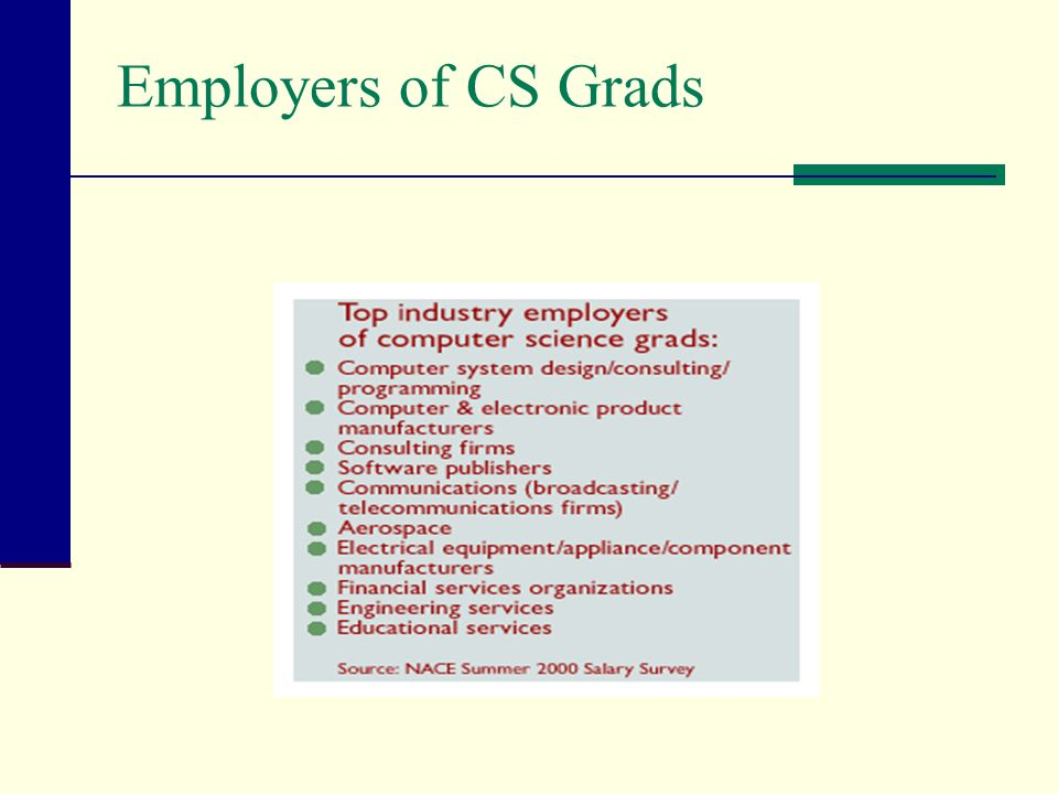 Employers of CS Grads