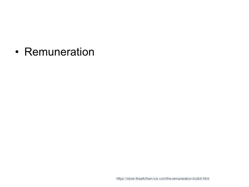 Remuneration httpsstoreeartofservicethe remuneration 1 remuneration httpsstoreeartofservicethe remuneration toolkitml malvernweather Gallery