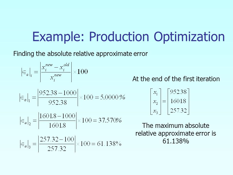 Example: Production Optimization Finding the absolute relative approximate error At the end of the first iteration The maximum absolute relative approximate error is %