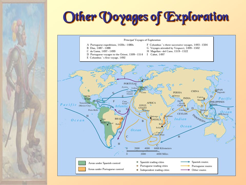 Other Voyages of Exploration