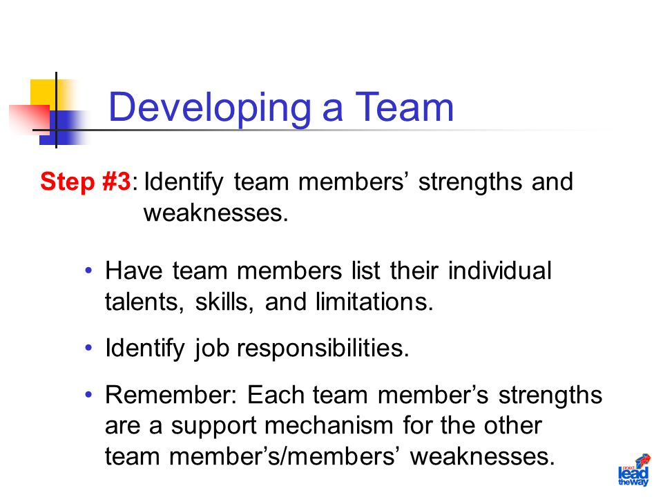 Have team members list their individual talents, skills, and limitations.