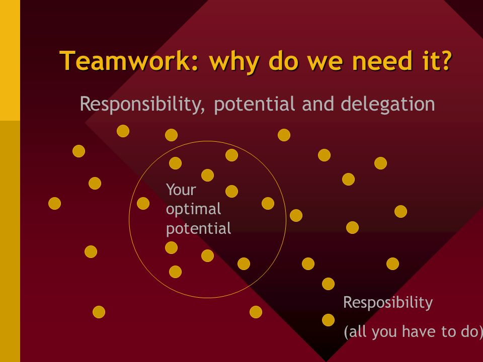 Teamwork: why do we need it.