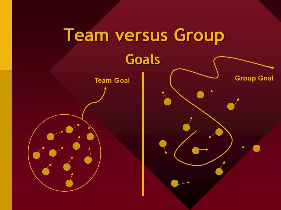 Team versus Group Goals Team Goal Group Goal