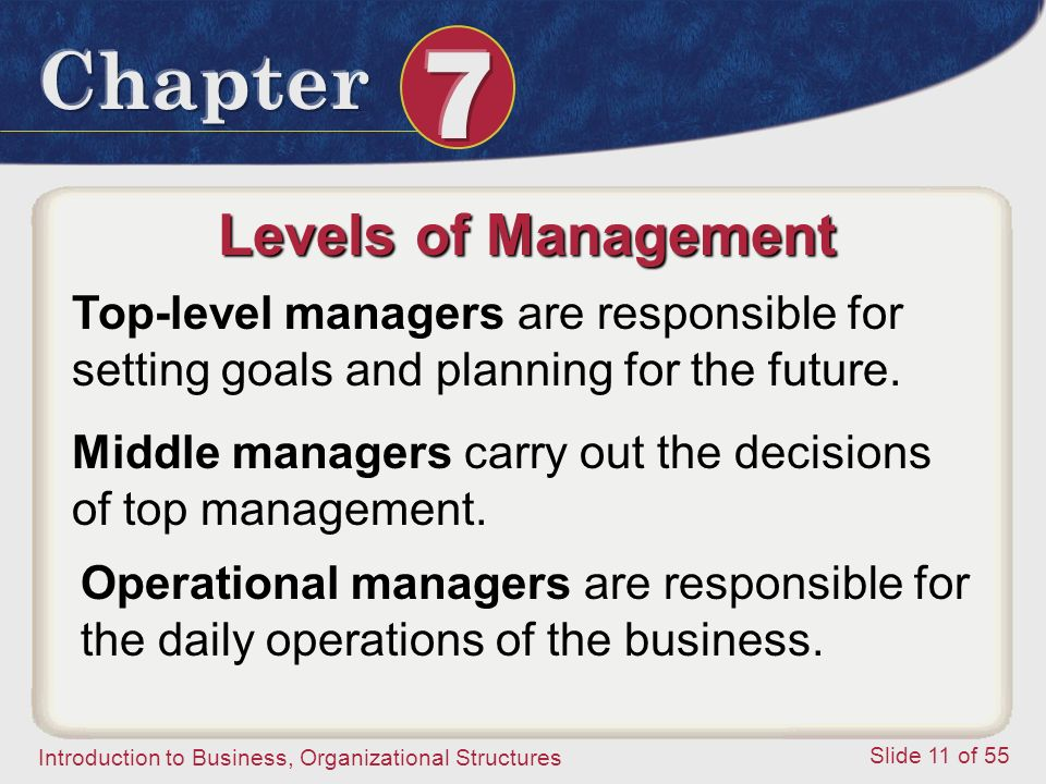 Introduction to Business, Organizational Structures Slide 11 of 55 Levels of Management Top-level managers are responsible for setting goals and plann