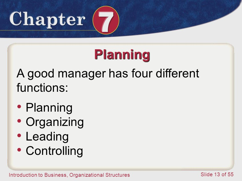 Introduction to Business, Organizational Structures Slide 13 of 55 Planning A good manager has four different functions: Planning Organizing Leading C