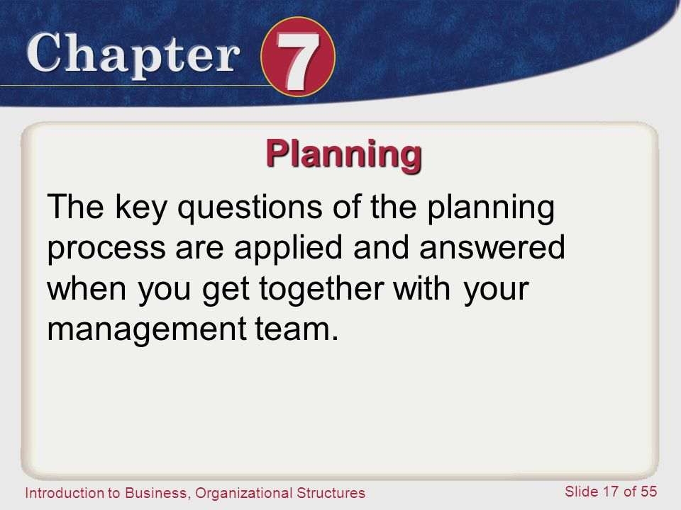 Introduction to Business, Organizational Structures Slide 17 of 55 Planning The key questions of the planning process are applied and answered when yo