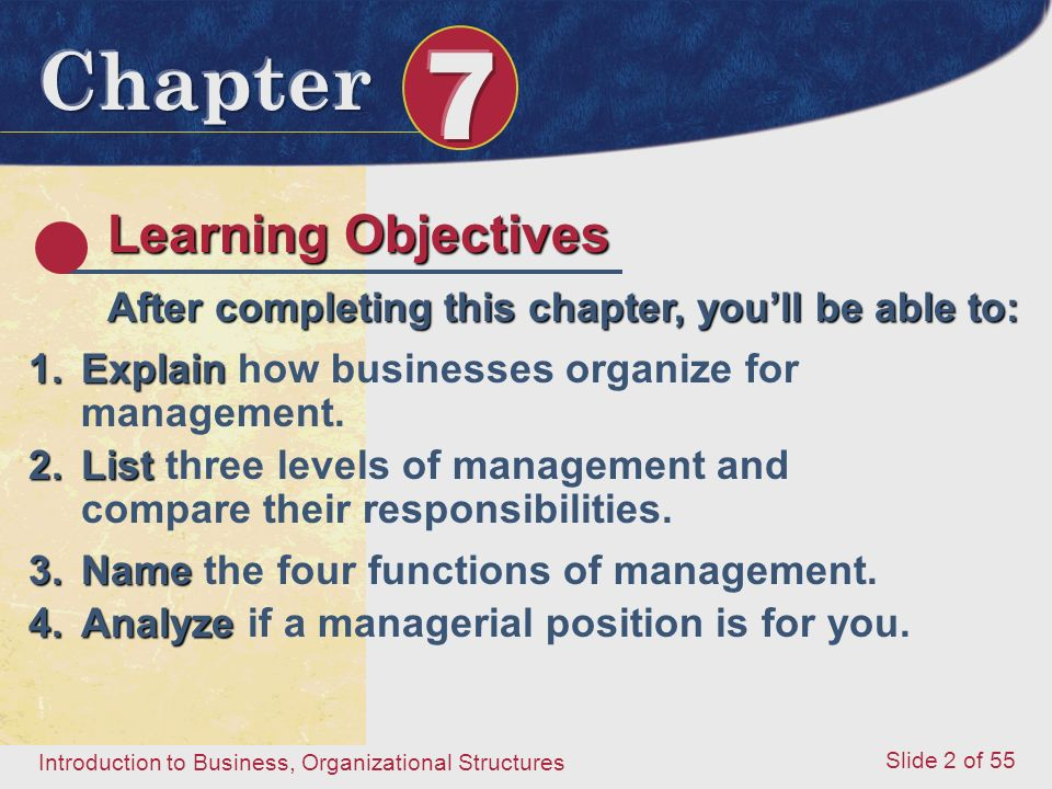 Introduction to Business, Organizational Structures Slide 2 of 55 Learning Objectives After completing this chapter, you'll be able to: 1.Explain 1.Ex