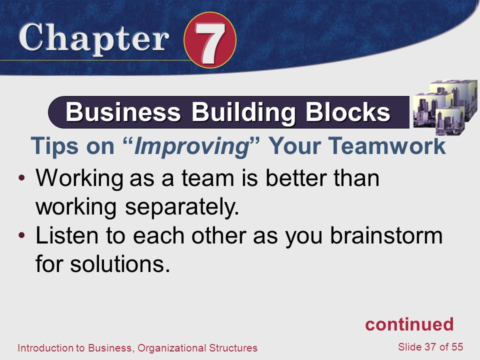 Introduction to Business, Organizational Structures Slide 37 of 55 Working as a team is better than working separately. Listen to each other as you br