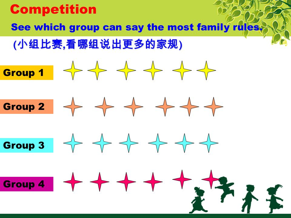 Talk what you can do and can't do at home. List your family rules.( 说说你的家规) I am a good child!