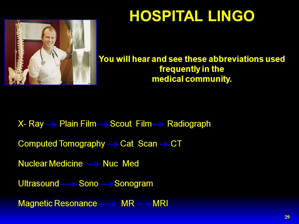 29 HOSPITAL LINGO X- Ray Plain Film Scout Film Radiograph Computed Tomography Cat Scan CT Nuclear Medicine Nuc Med Ultrasound Sono Sonogram Magnetic Resonance MR MRI You will hear and see these abbreviations used frequently in the medical community.
