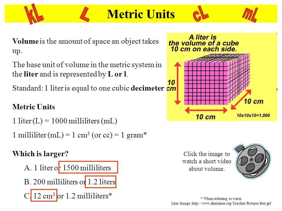 Metric Units Volume is the amount of space an object takes up.