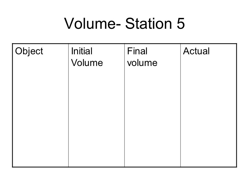 Volume- Station 5 ObjectInitial Volume Final volume Actual
