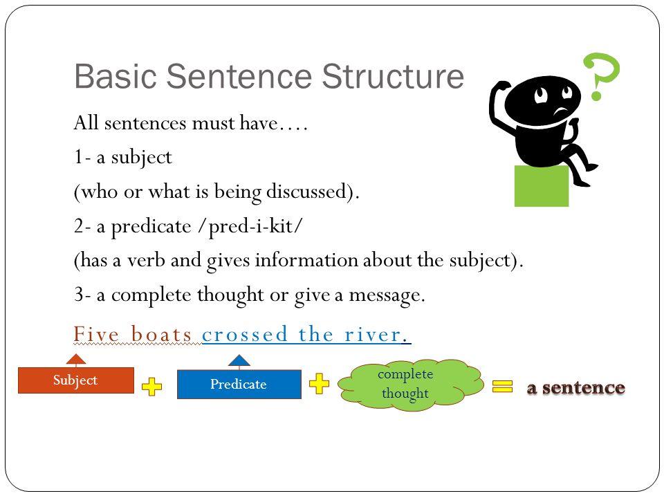 Sentence structure question-?
