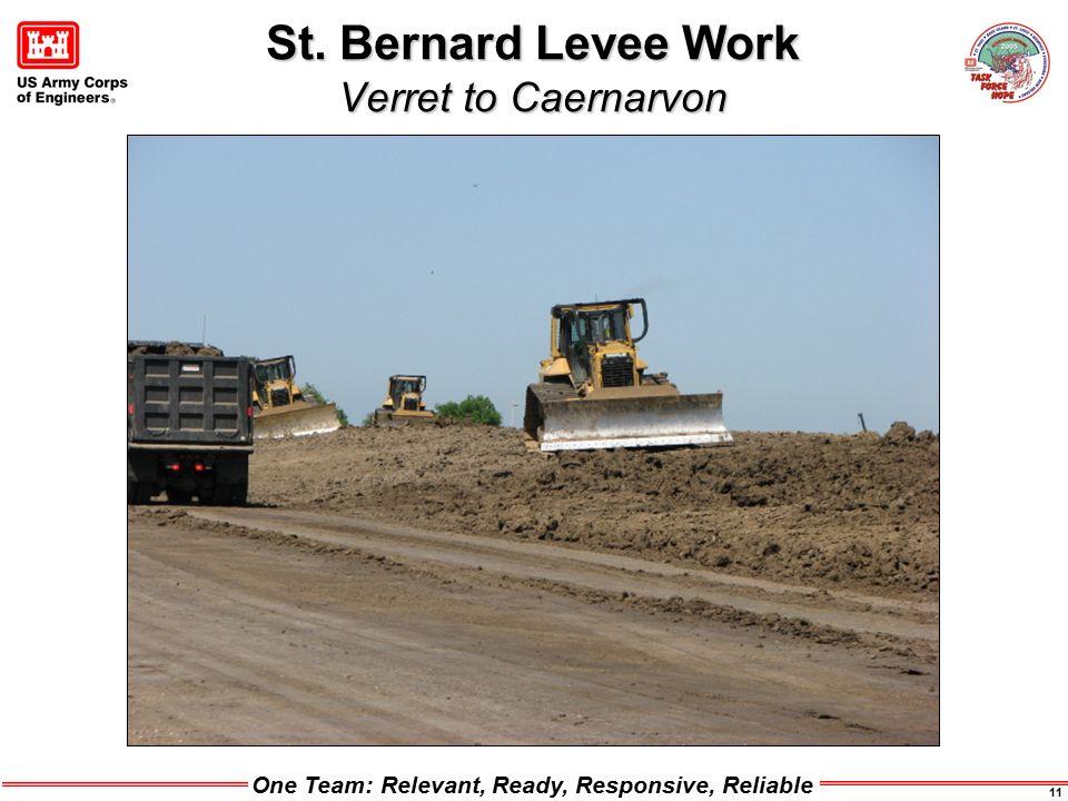 One Team: Relevant, Ready, Responsive, Reliable 11 St. Bernard Levee Work Verret to Caernarvon