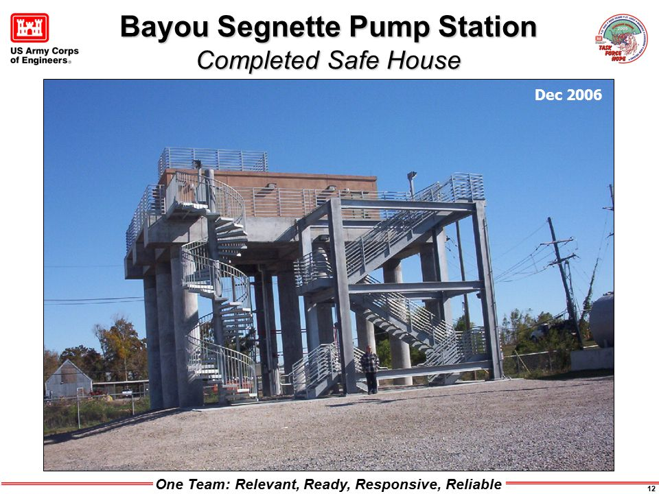 One Team: Relevant, Ready, Responsive, Reliable 12 Bayou Segnette Pump Station Completed Safe House Dec 2006