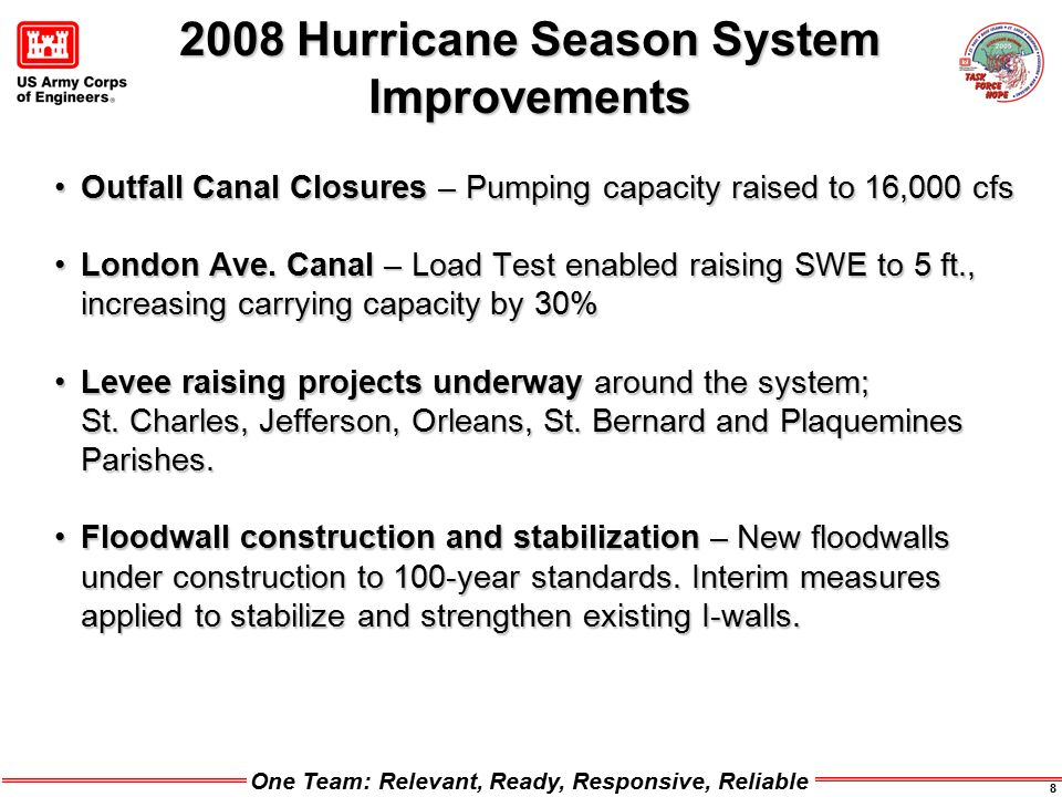 One Team: Relevant, Ready, Responsive, Reliable 8 2008 Hurricane Season System Improvements Outfall Canal Closures – Pumping capacity raised to 16,000 cfsOutfall Canal Closures – Pumping capacity raised to 16,000 cfs London Ave.