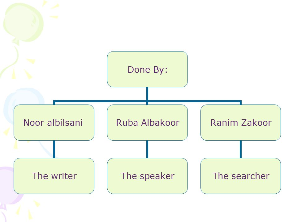 Done By: Noor albilsani The writer Ruba Albakoor The speaker Ranim Zakoor The searcher