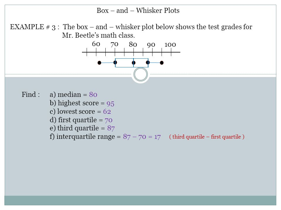 Box and whisker plots a method of displaying and 40 box ccuart Images