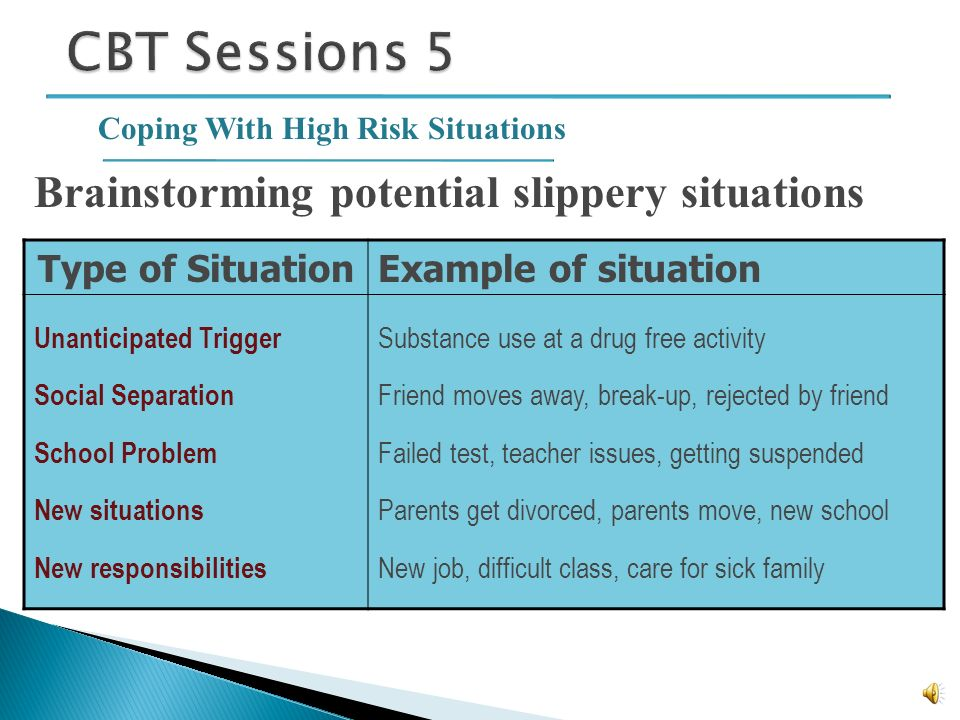 Rationale Preparation for highrisk situations increases – High Risk Situations for Relapse Worksheet