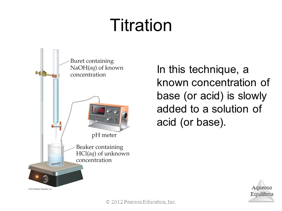 Aqueous Equilibria Titration In this technique, a known concentration of base (or acid) is slowly added to a solution of acid (or base).