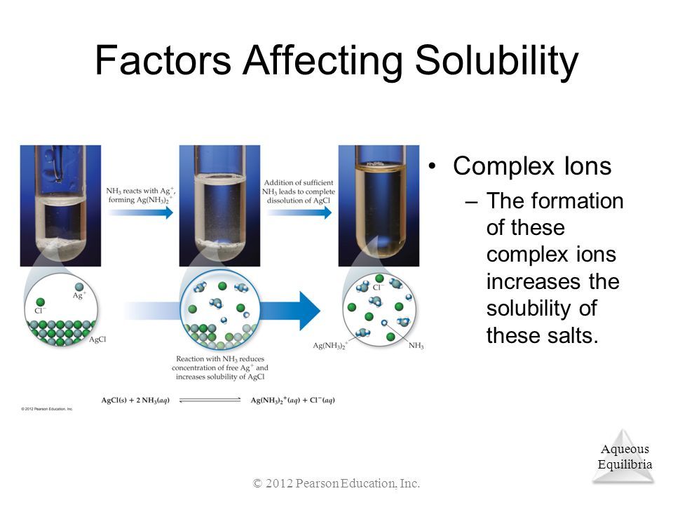Aqueous Equilibria Factors Affecting Solubility Complex Ions –The formation of these complex ions increases the solubility of these salts.