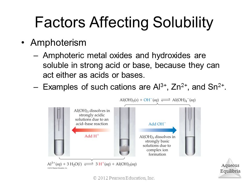 Aqueous Equilibria Factors Affecting Solubility Amphoterism –Amphoteric metal oxides and hydroxides are soluble in strong acid or base, because they can act either as acids or bases.