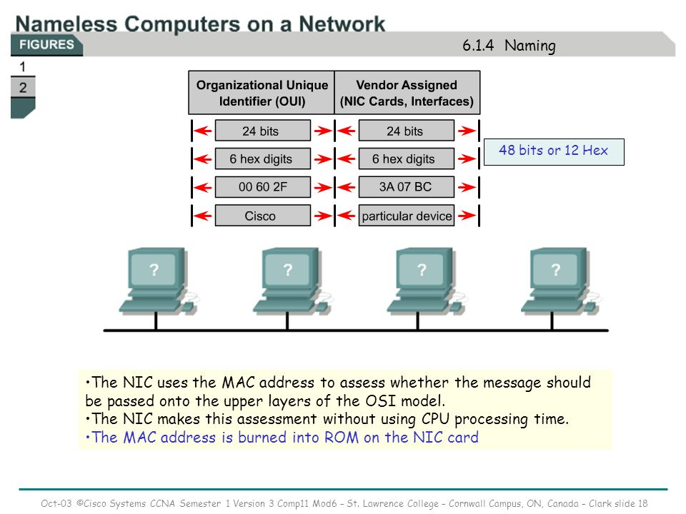 Oct-03 ©Cisco Systems CCNA Semester 1 Version 3 Comp11 Mod6 – St.