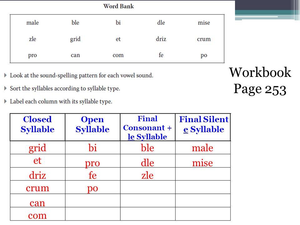 words using bi