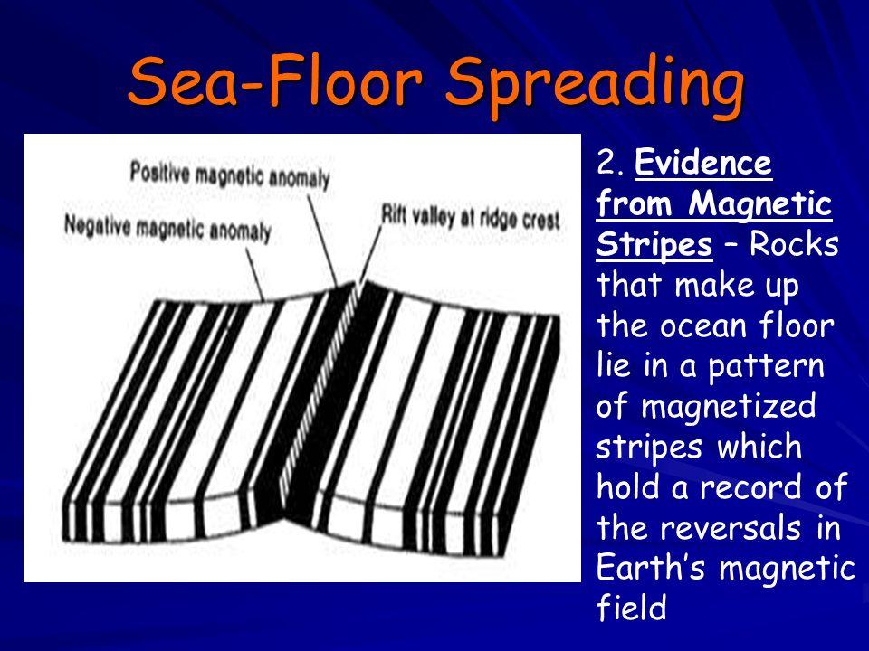 30 Sea Floor Spreading ...