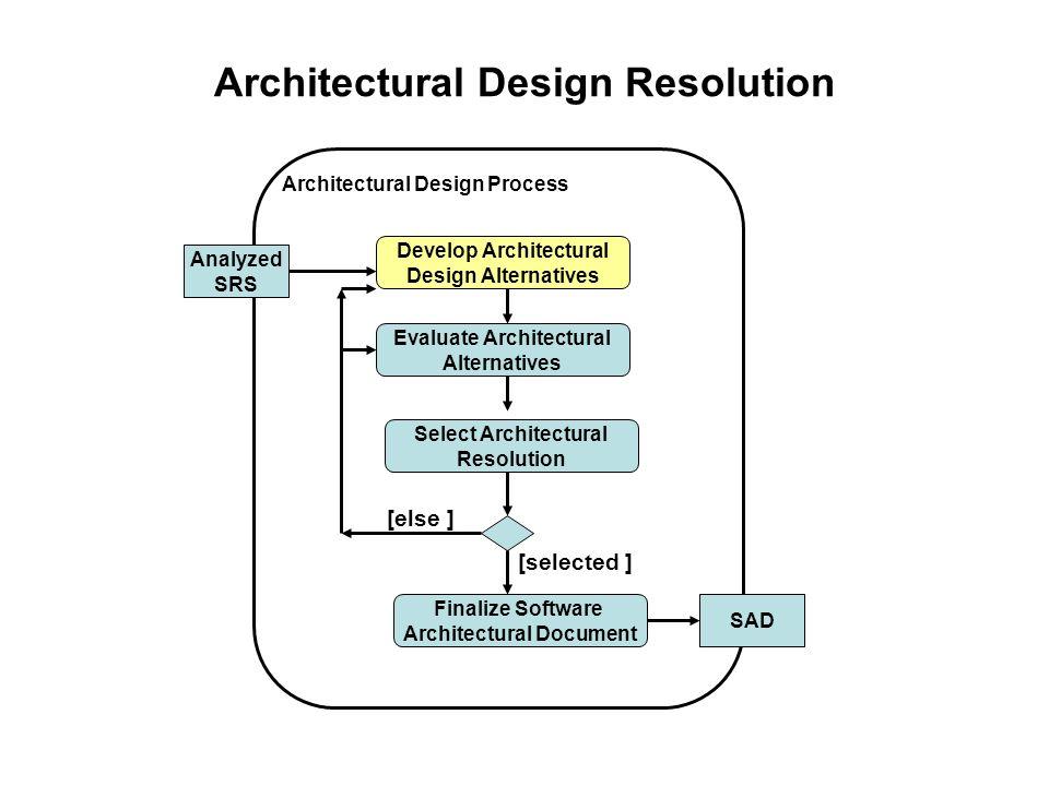 Architectural Design Resolution Analyzed Srs Architectural Design