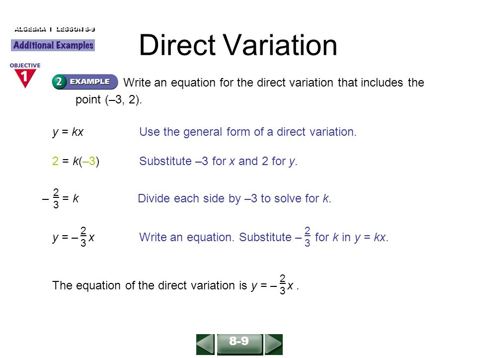 Direct Variation Worksheet Kuta direct variation worksheet kuta – Direct Variation Worksheet