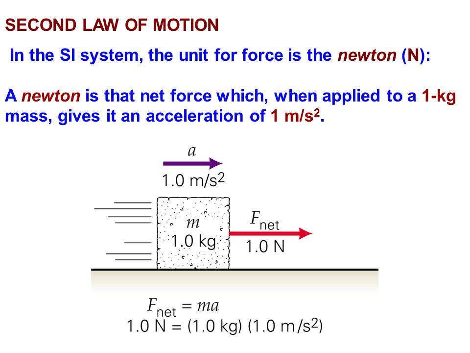 SECOND LAW OF MOTION If there is a net force acting on an object, the object will have an acceleration and the object's velocity will change.