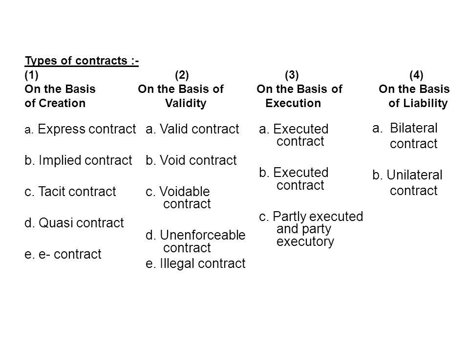 Amity school of business bba genimbamsfa iii semester types of contracts 1 2 3 4 platinumwayz