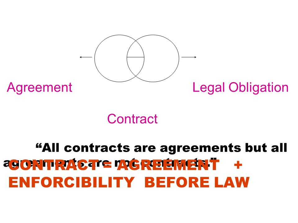 'all contracts are agreements but all Payment agreement contract the contracts contained on printablecontractscom are not to be considered as legal advice all content is for informational.